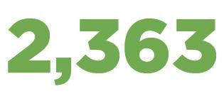 2,363